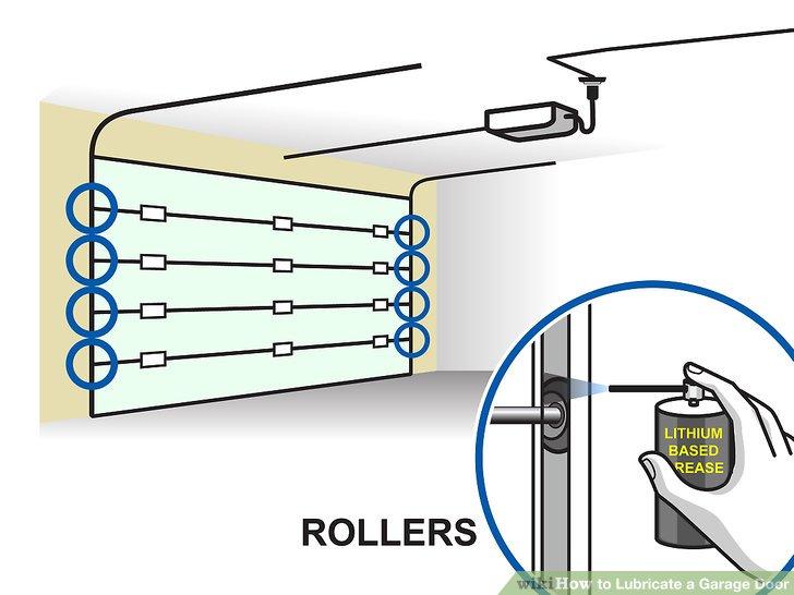 Should A Garage Door Be Lubricated Regularly? - Storm Online